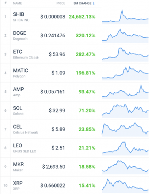 Coin Race: Top Winners/Losers of June, Q2 and First Half of 2021 107